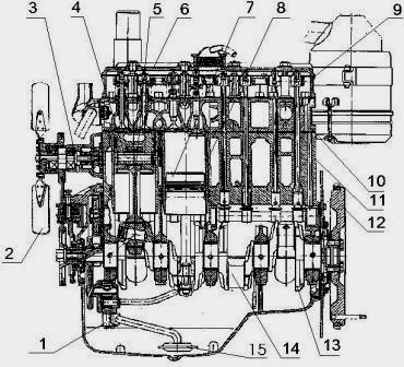 Дизельный двигатель Д-243 и
