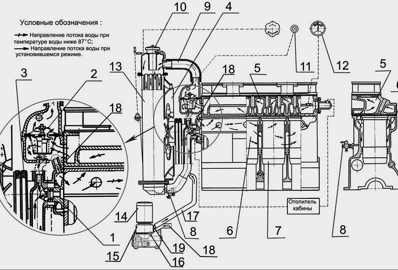 охлаждения дизелей Д-245.