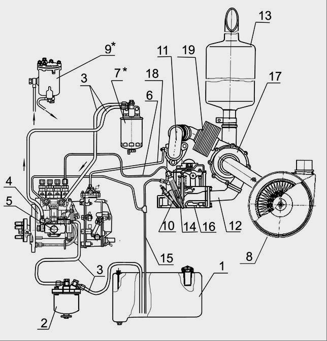 дизельного двигателя Д-245