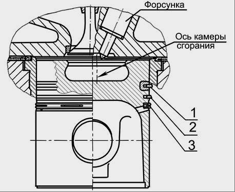 поршневых колец Д-245