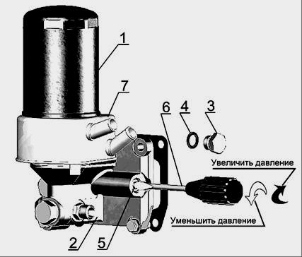 масла двигателя Д-245