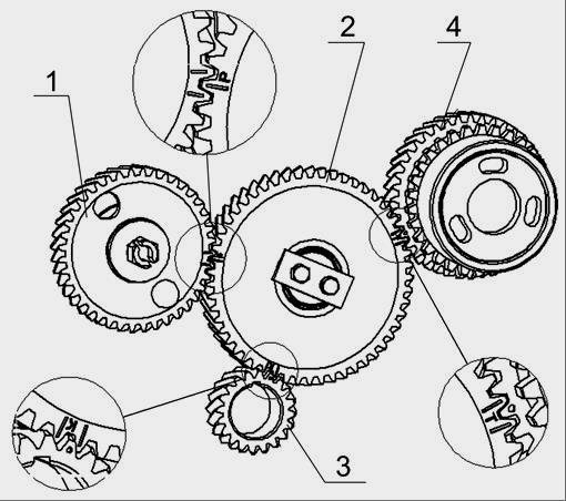 Клапаны двигателя Д-240 и их регулировка. Зазор клапанов.