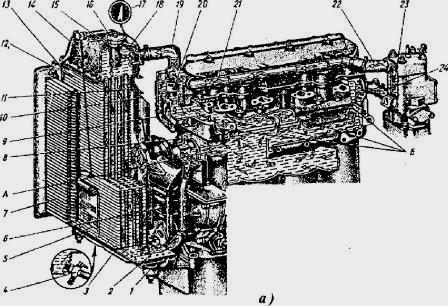 Регулировки рабочего оборудования гидросистемы МТЗ-80,МТЗ-82