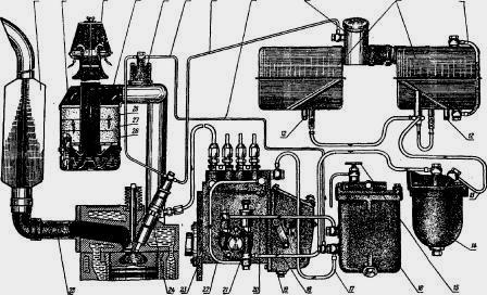 Система питания топливом Д-240