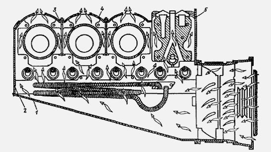 дизельного двигателя Д144