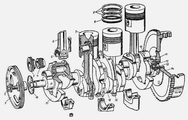 Схема установки шестерен газораспределения и фазы.
